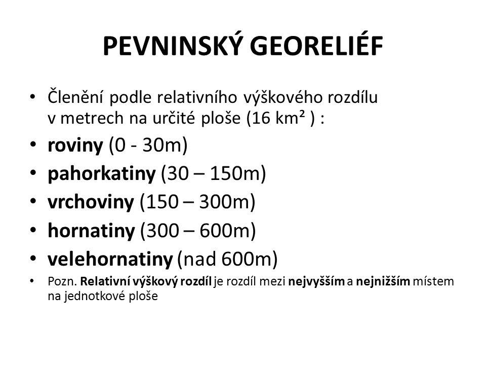 PEVNINSKÝ GEORELIÉF roviny (0 - 30m) pahorkatiny (30 – 150m)