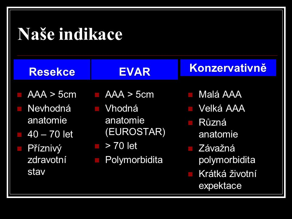 Naše indikace Resekce EVAR Konzervativně AAA > 5cm