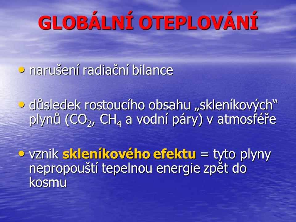 GLOBÁLNÍ OTEPLOVÁNÍ narušení radiační bilance