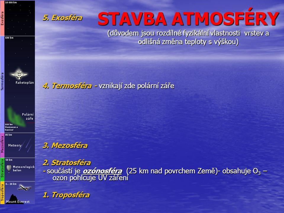 STAVBA ATMOSFÉRY (důvodem jsou rozdílné fyzikální vlastnosti vrstev a odlišná změna teploty s výškou)