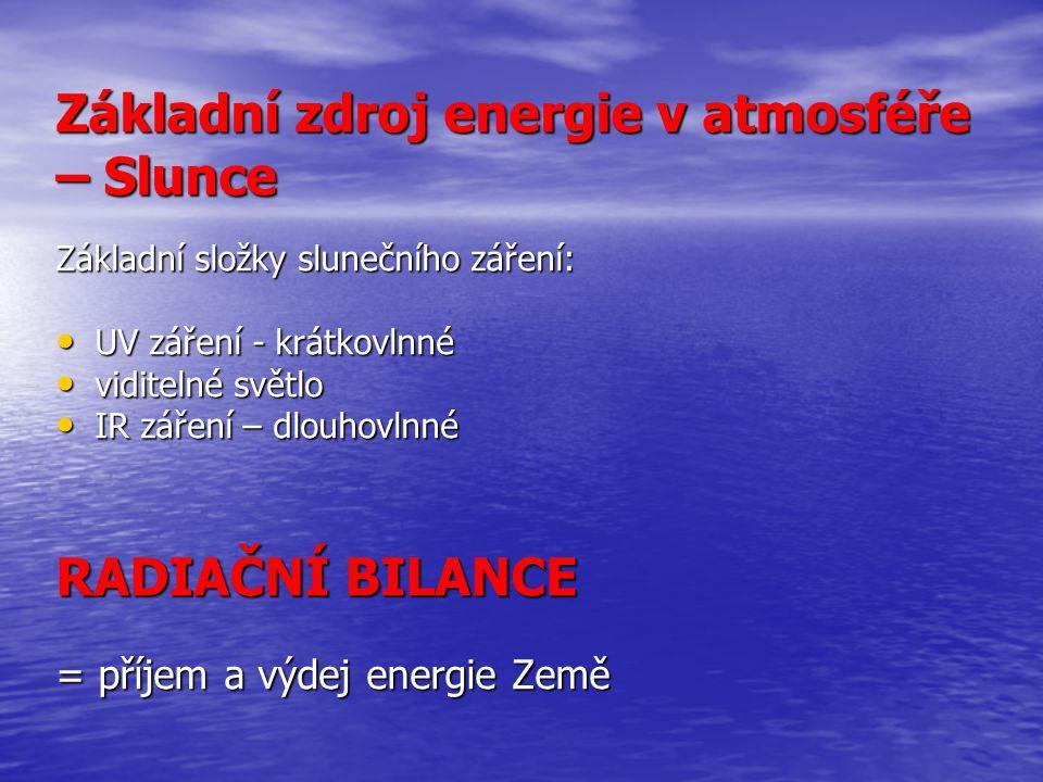 Základní zdroj energie v atmosféře – Slunce