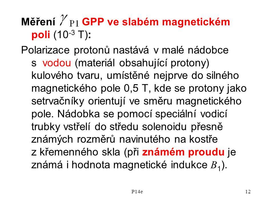 Měření GPP ve slabém magnetickém poli (10-3 T):
