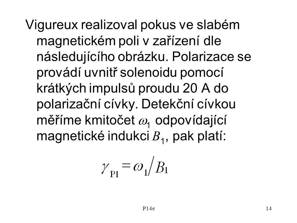 Vigureux realizoval pokus ve slabém magnetickém poli v zařízení dle následujícího obrázku. Polarizace se provádí uvnitř solenoidu pomocí krátkých impulsů proudu 20 A do polarizační cívky. Detekční cívkou měříme kmitočet w1 odpovídající magnetické indukci B1, pak platí:
