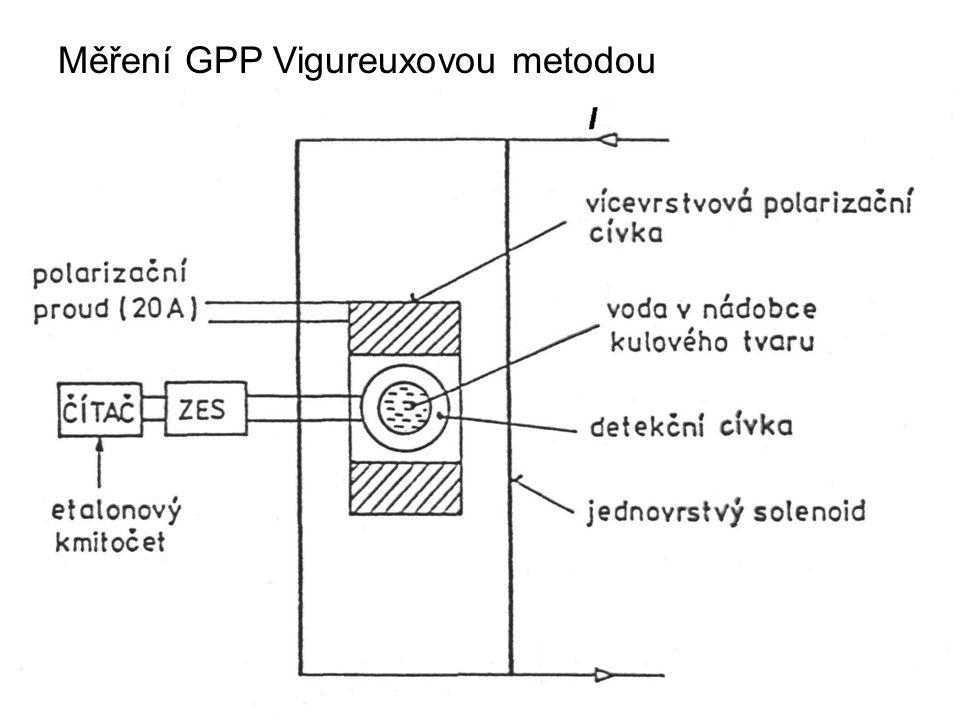 Měření GPP Vigureuxovou metodou
