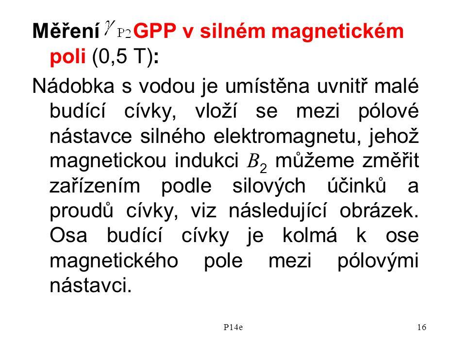Měření GPP v silném magnetickém poli (0,5 T):
