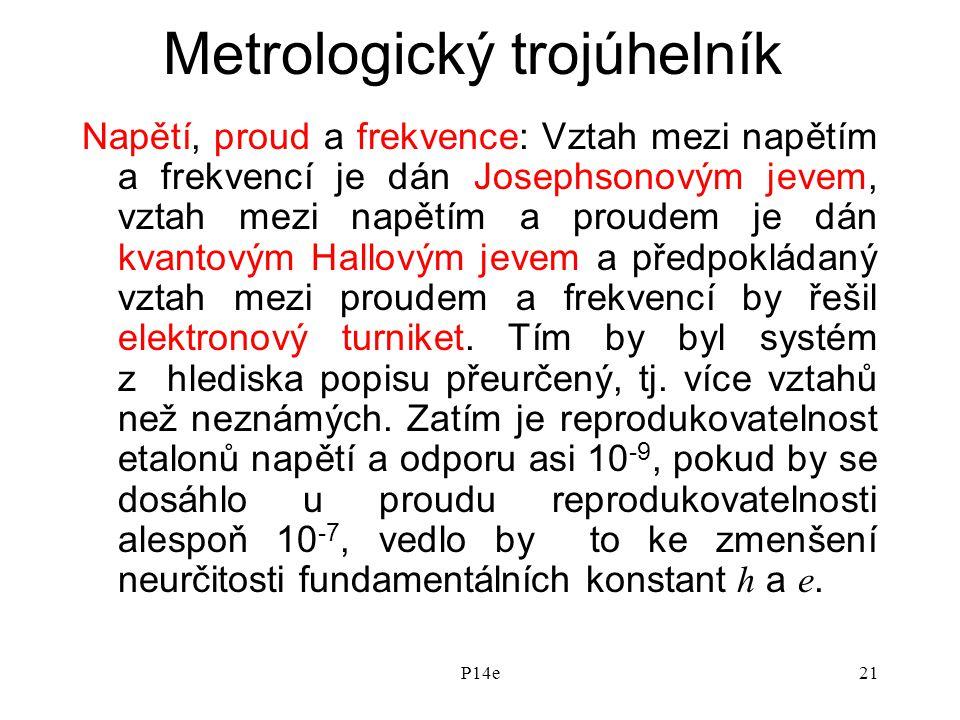 Metrologický trojúhelník