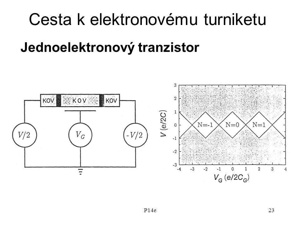 Cesta k elektronovému turniketu
