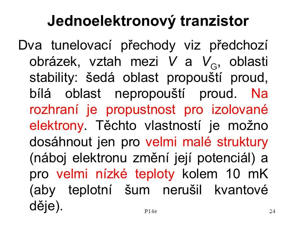 Jednoelektronový tranzistor