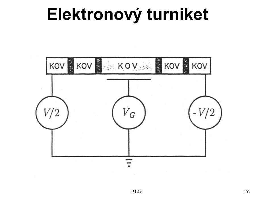 Elektronový turniket P14e
