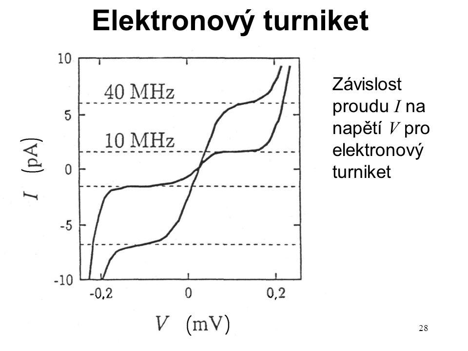 Elektronový turniket Závislost proudu I na napětí V pro elektronový turniket P14e