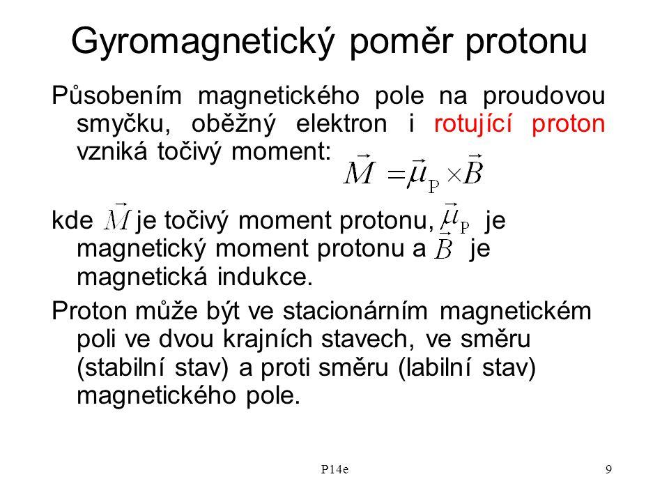 Gyromagnetický poměr protonu
