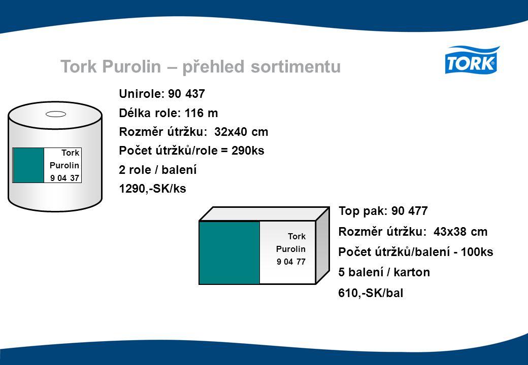 Tork Purolin – přehled sortimentu