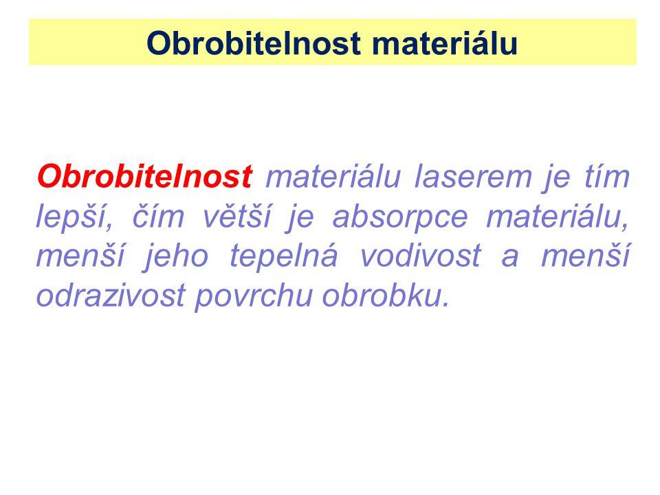 Obrobitelnost materiálu