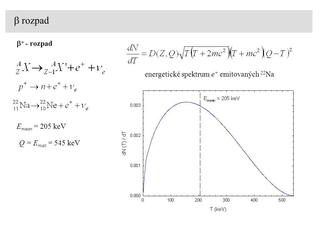 b rozpad b+ - rozpad energetické spektrum e+ emitovaných 22Na