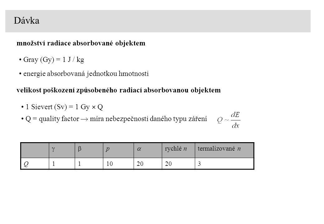 Dávka množství radiace absorbované objektem Gray (Gy) = 1 J / kg