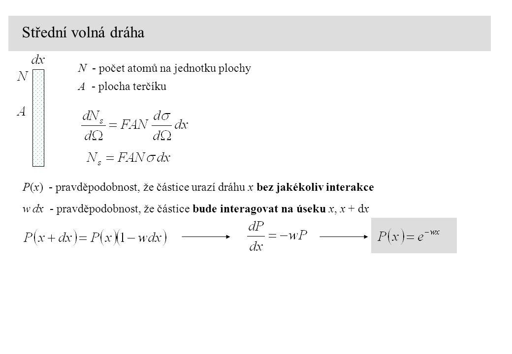 Střední volná dráha N - počet atomů na jednotku plochy