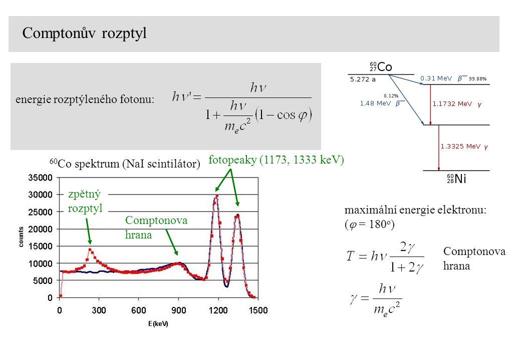 Comptonův rozptyl energie rozptýleného fotonu: