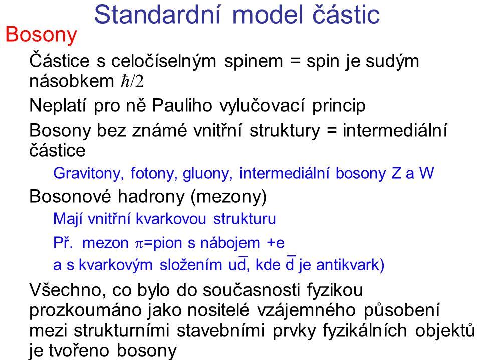 Standardní model částic