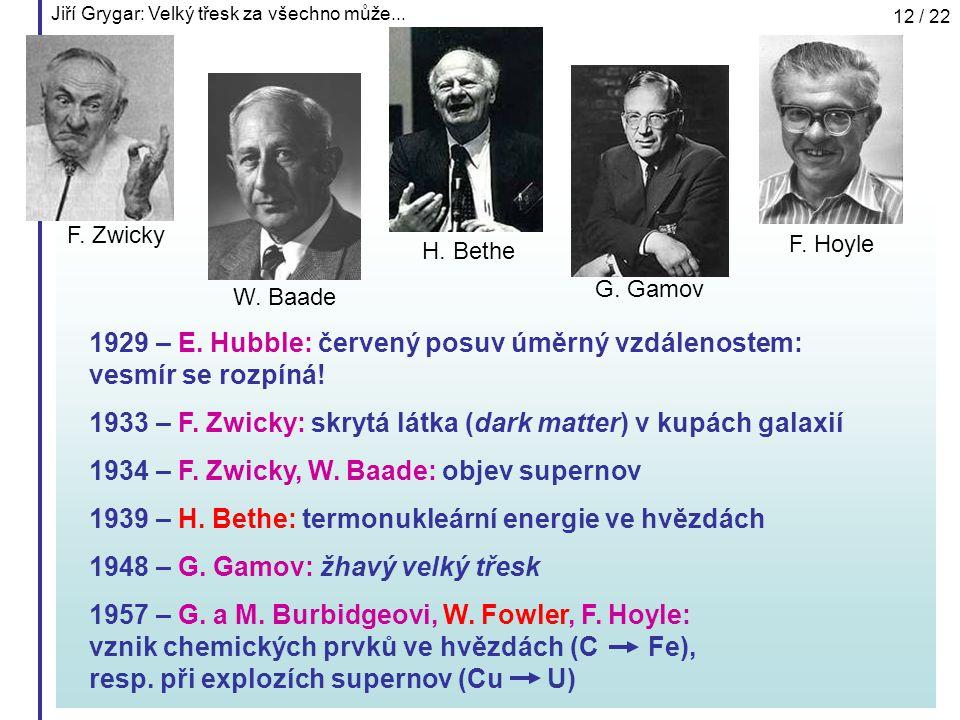 1929 – E. Hubble: červený posuv úměrný vzdálenostem: