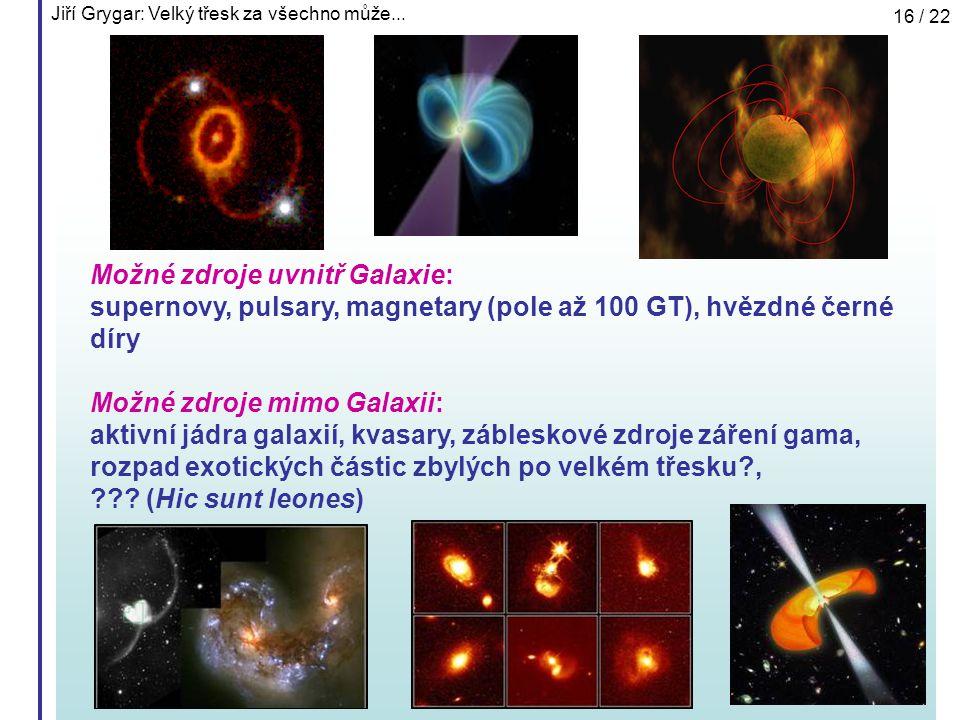 Možné zdroje mimo Galaxii: