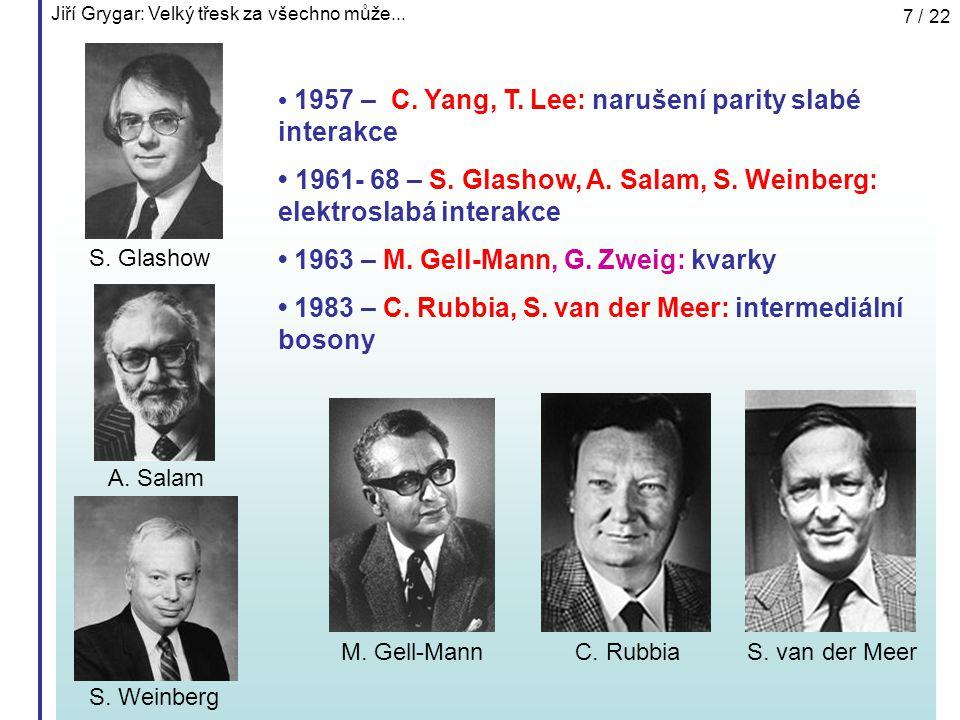 • 1957 – C. Yang, T. Lee: narušení parity slabé interakce