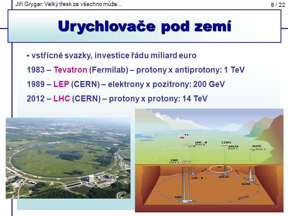 Urychlovače pod zemí • vstřícné svazky, investice řádu miliard euro