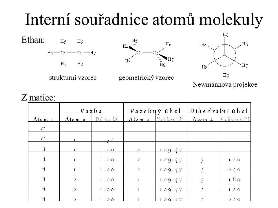 Interní souřadnice atomů molekuly