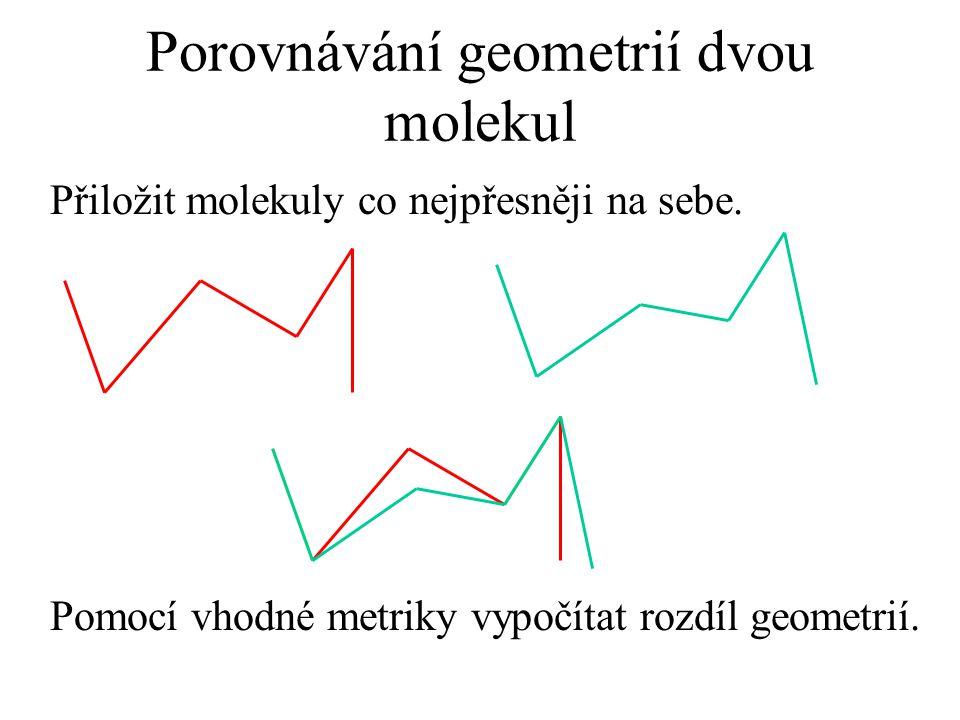 Porovnávání geometrií dvou molekul