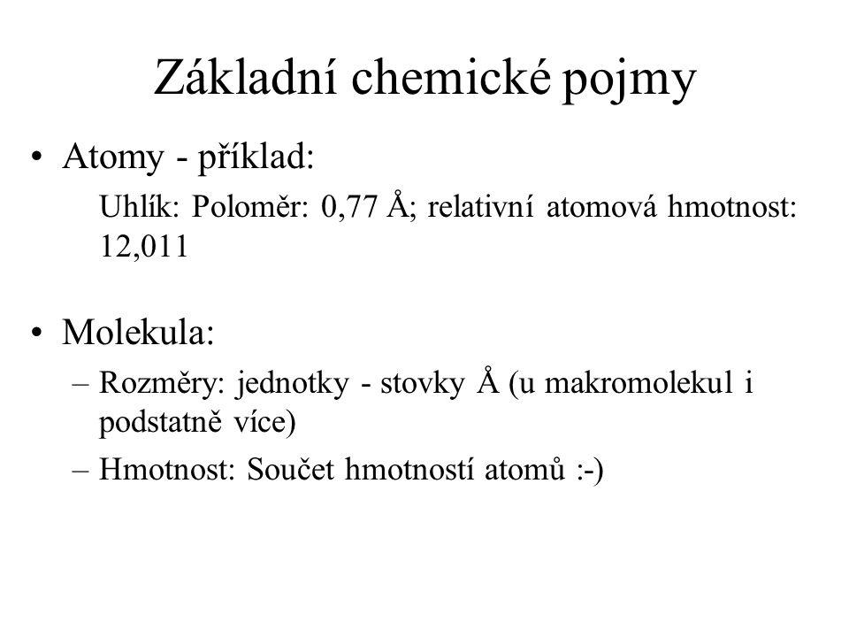 Základní chemické pojmy