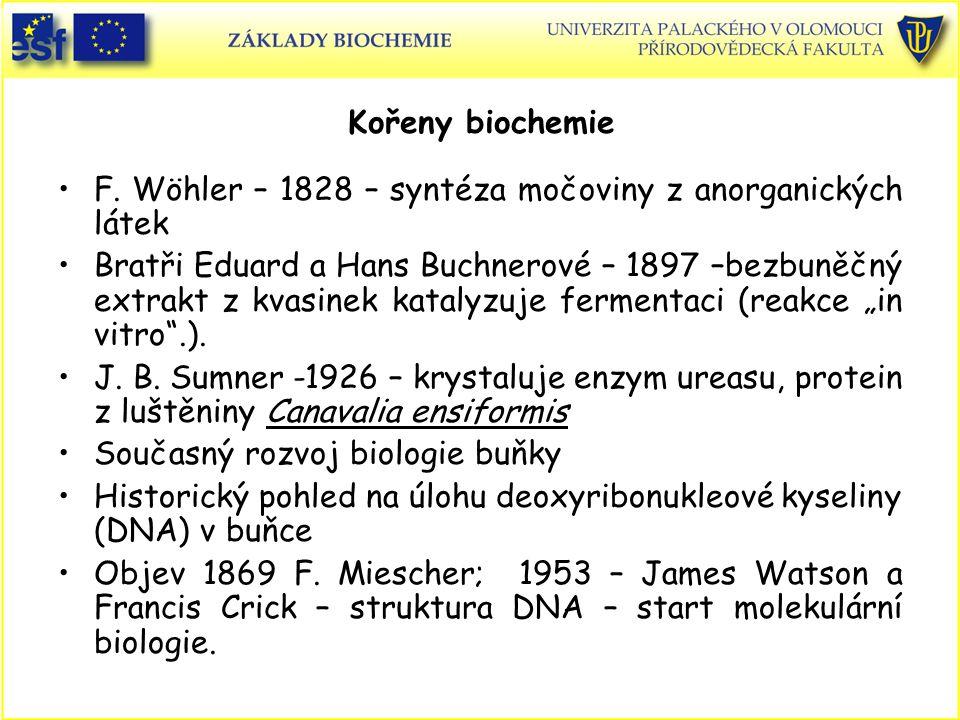 F. Wöhler – 1828 – syntéza močoviny z anorganických látek