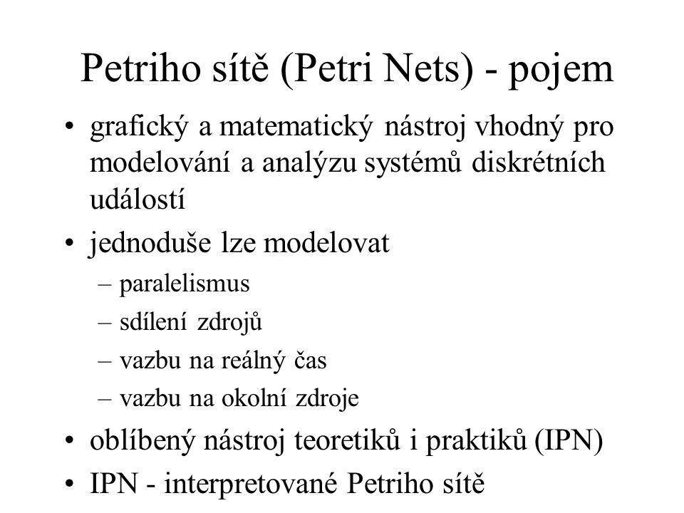 Petriho sítě (Petri Nets) - pojem