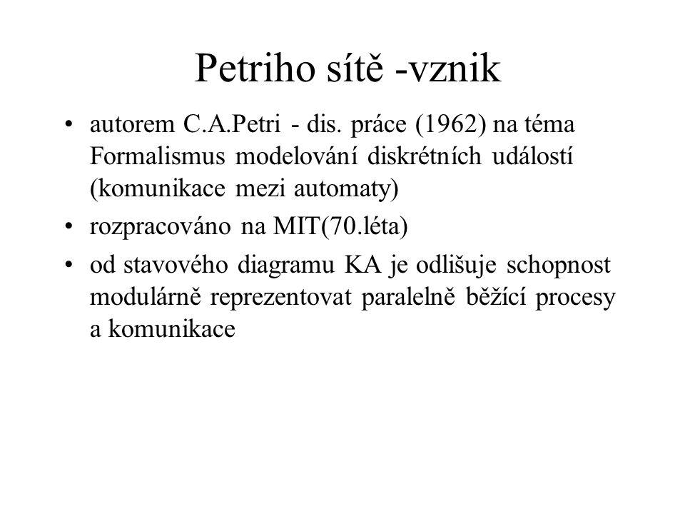 Petriho sítě -vznik autorem C.A.Petri - dis. práce (1962) na téma Formalismus modelování diskrétních událostí (komunikace mezi automaty)