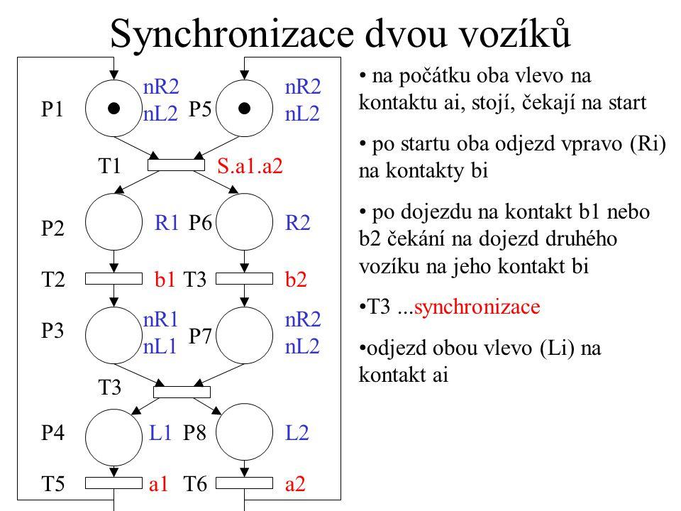 Synchronizace dvou vozíků