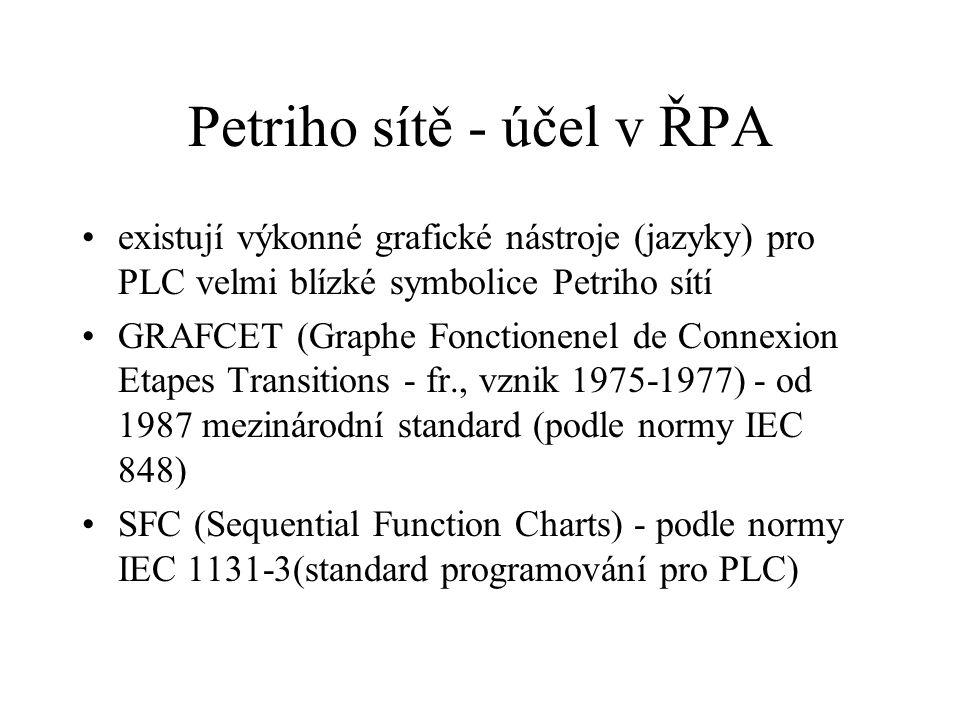 Petriho sítě - účel v ŘPA