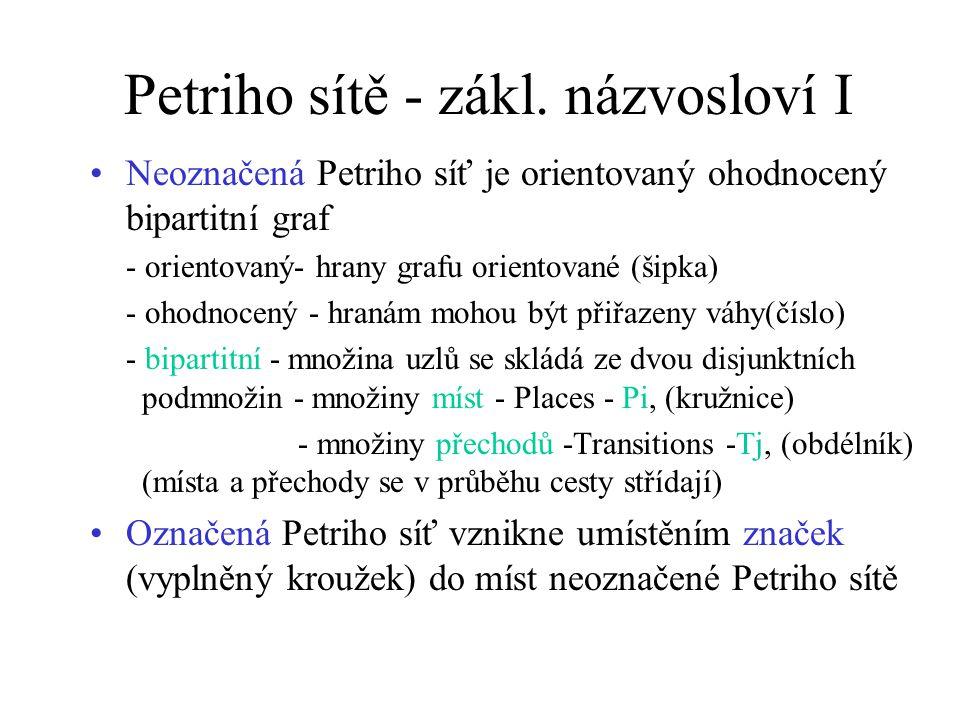Petriho sítě - zákl. názvosloví I
