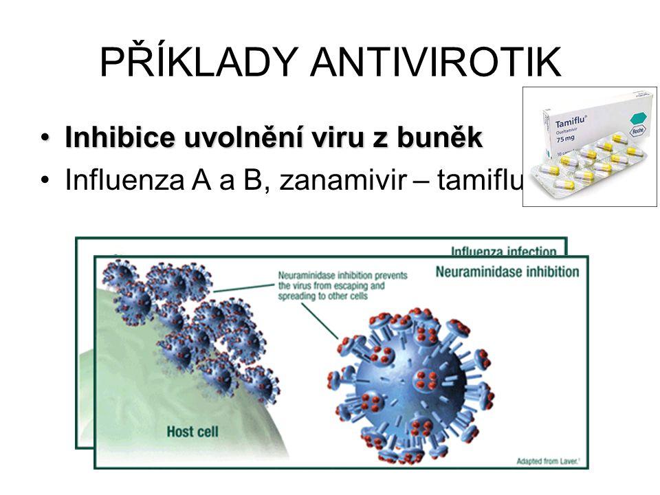 PŘÍKLADY ANTIVIROTIK Inhibice uvolnění viru z buněk