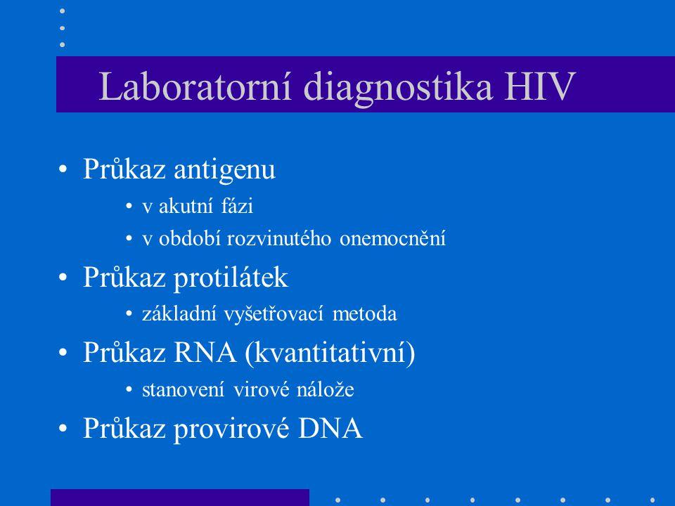 Laboratorní diagnostika HIV