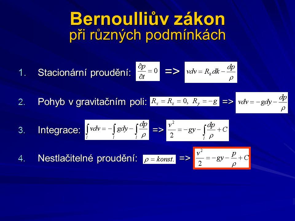 Bernoulliův zákon při různých podmínkách