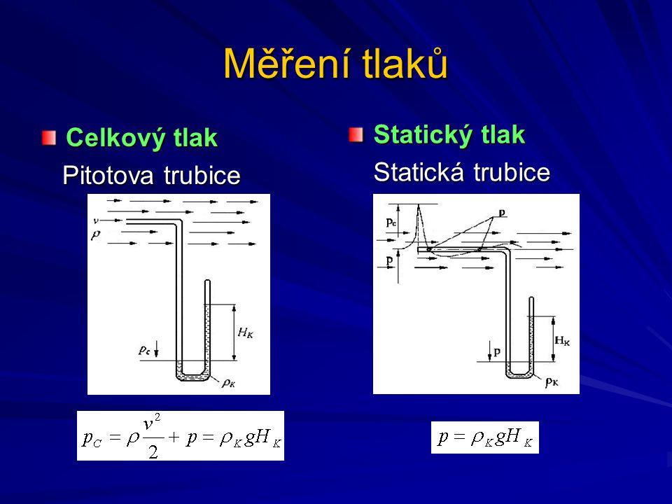 Měření tlaků Statický tlak Celkový tlak Statická trubice