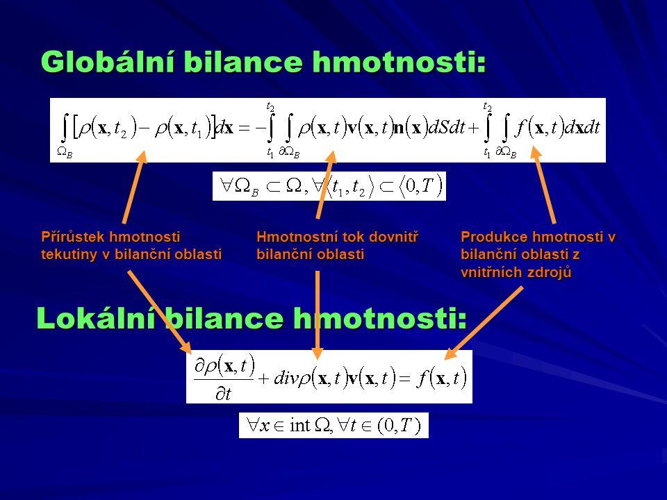 Globální bilance hmotnosti: