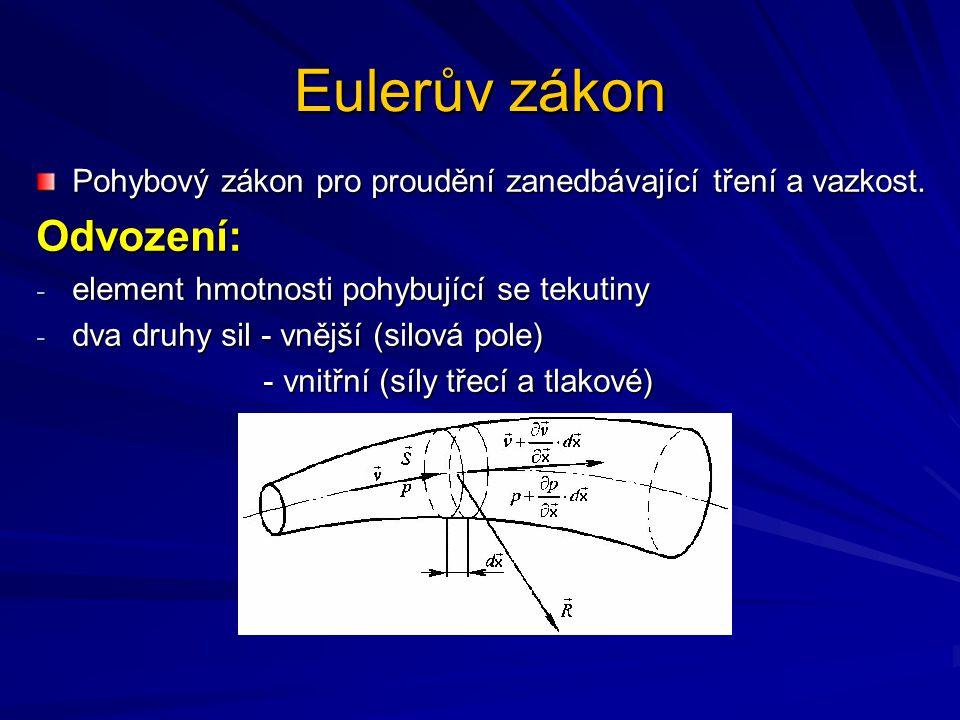 Eulerův zákon Odvození: