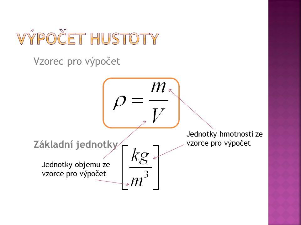 Výpočet hustoty Vzorec pro výpočet Základní jednotky