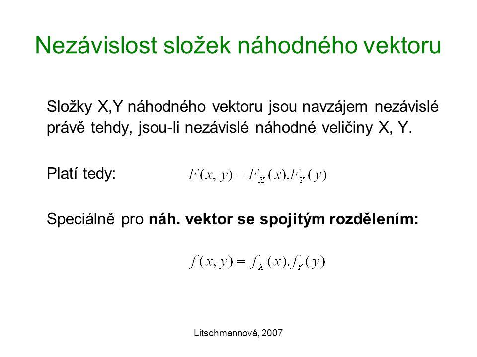 Nezávislost složek náhodného vektoru