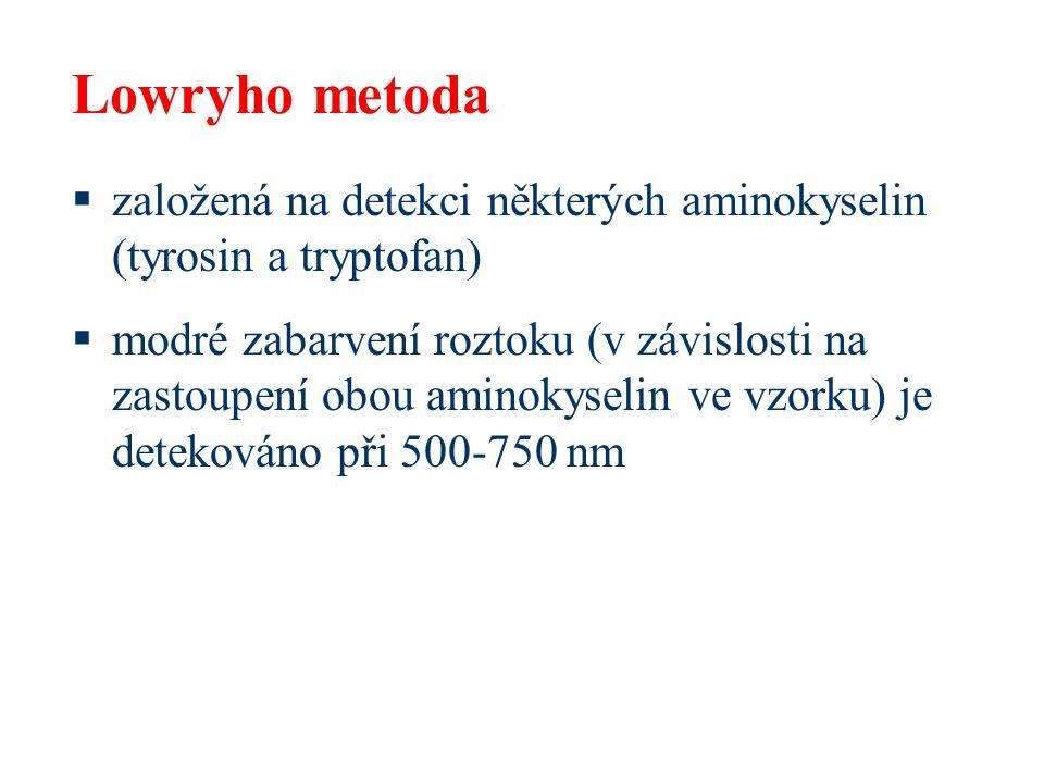 Lowryho metoda založená na detekci některých aminokyselin (tyrosin a tryptofan)