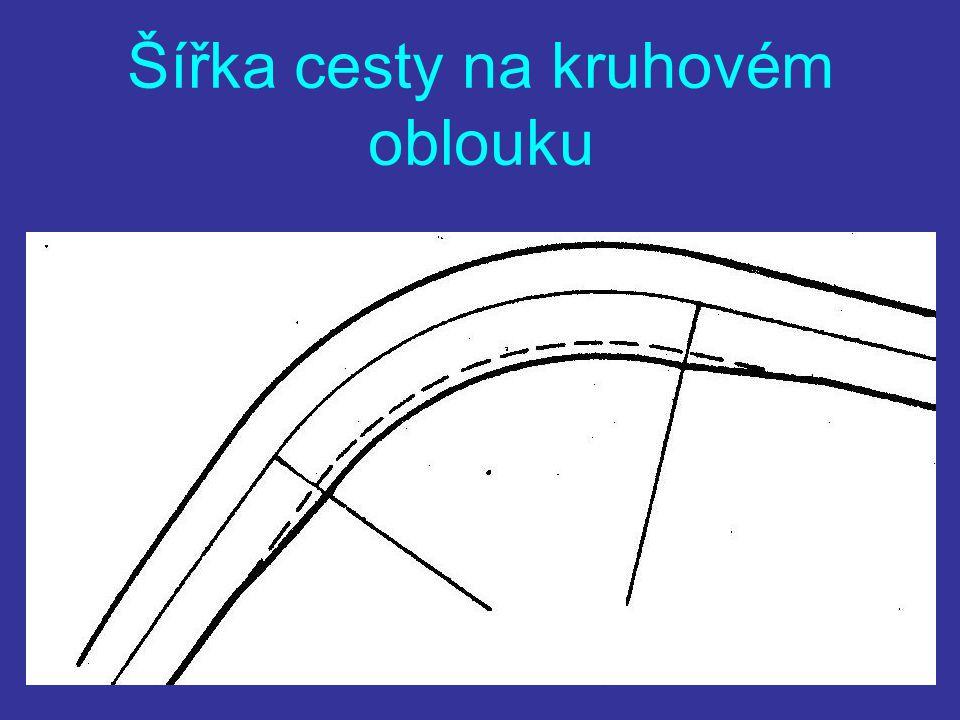 Šířka cesty na kruhovém oblouku