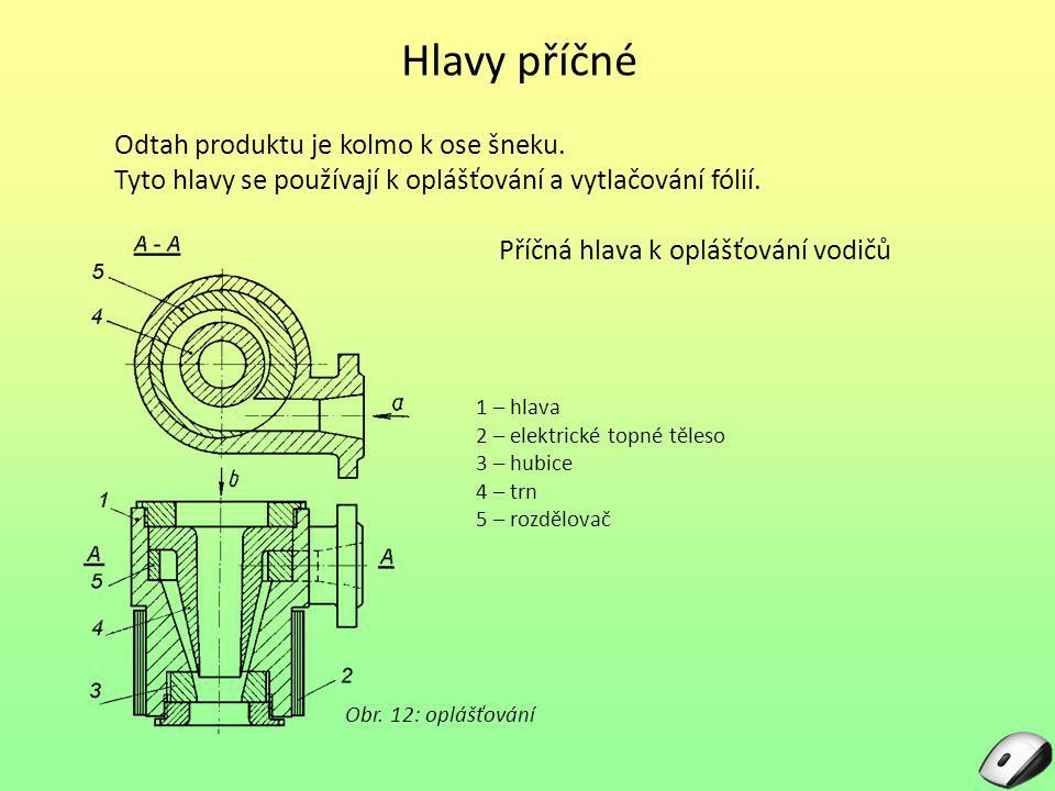 Hlavy příčné Odtah produktu je kolmo k ose šneku.