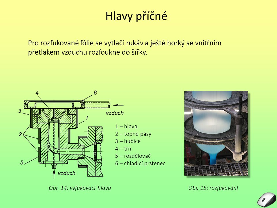Hlavy příčné Pro rozfukované fólie se vytlačí rukáv a ještě horký se vnitřním přetlakem vzduchu rozfoukne do šířky.