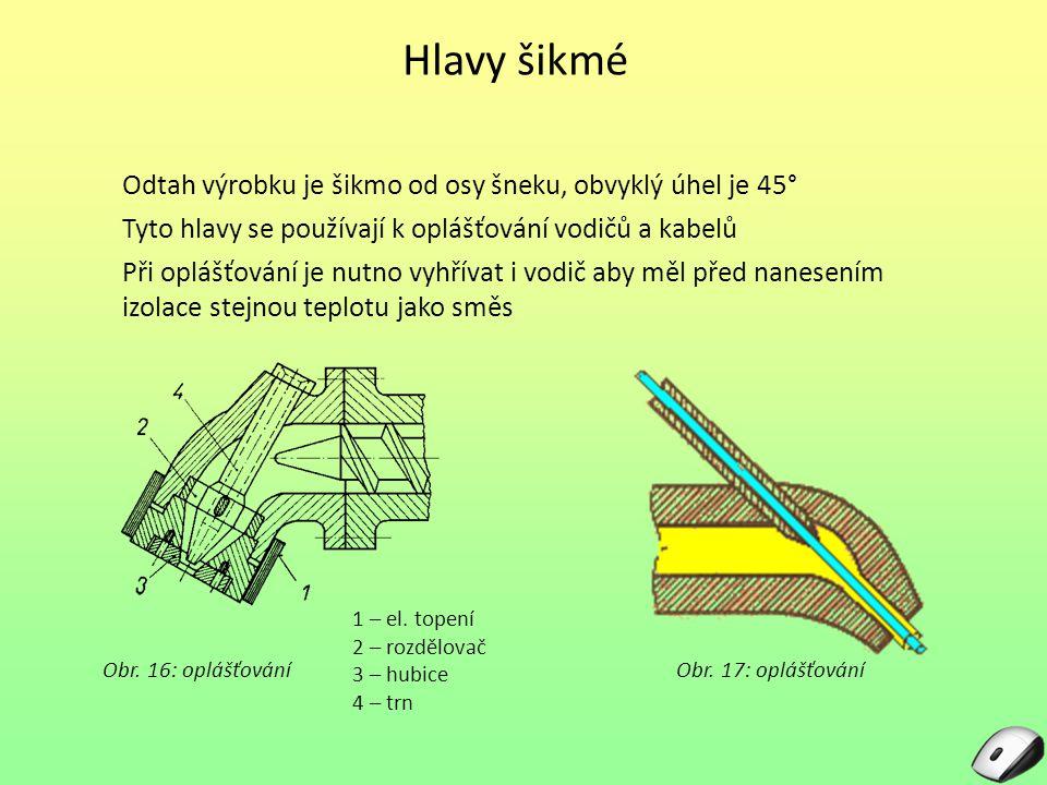 Hlavy šikmé Odtah výrobku je šikmo od osy šneku, obvyklý úhel je 45°