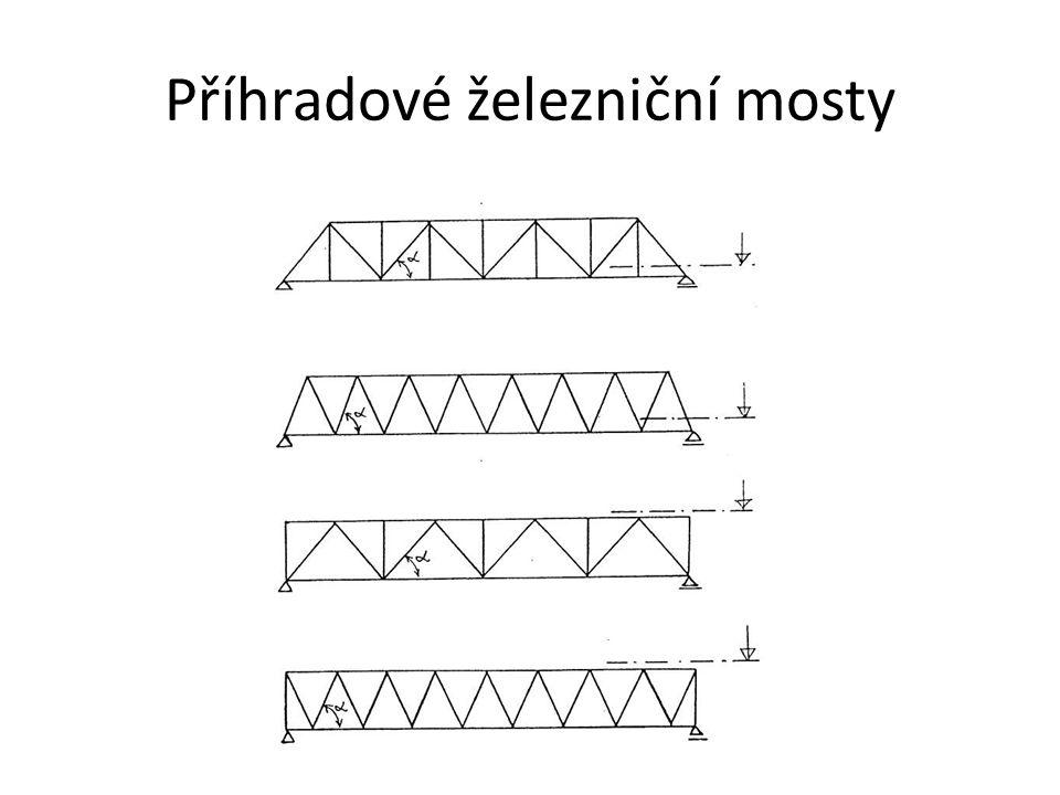 Příhradové železniční mosty