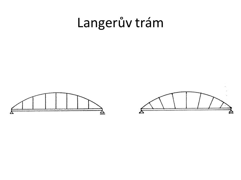 Langerův trám